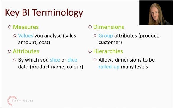Key BI Terminology: Measures, Attributes, Dimensions, Hierarchies