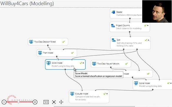 Rafal shows an Azure ML modelling experiment