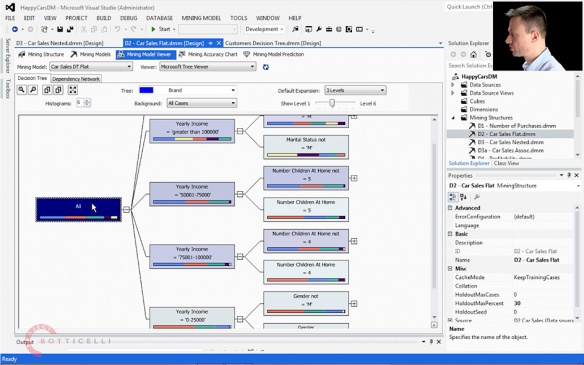 Decision Tree Microsoft Visio Freloaddeep