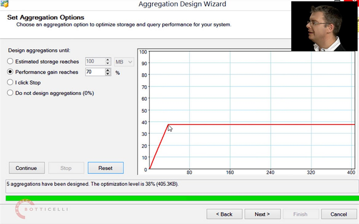 Chris Webb shows aggregation designer and its impact on cube performance