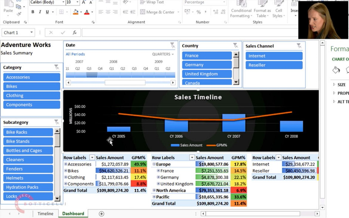 Carmel Shows a Finished Enterprise Dashboard Made in Excel