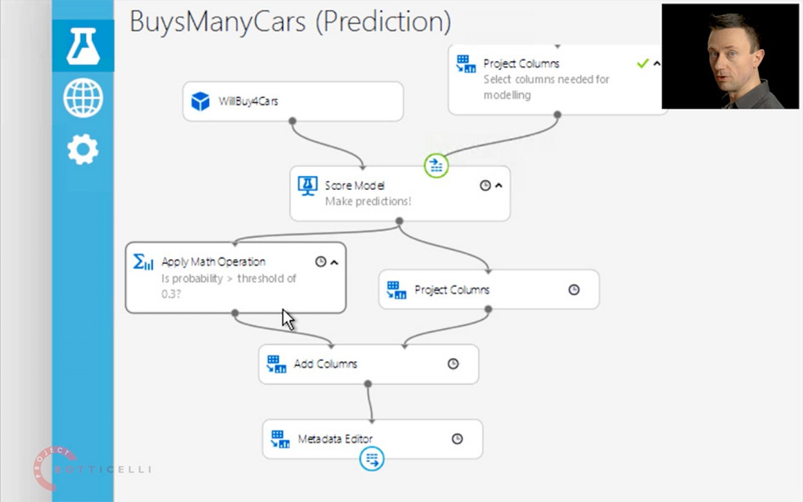 Rafal discusses a scoring experiment design in Azure Machine Learning