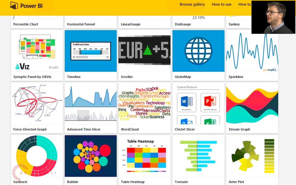 Cloud and Desktop Power BI Dashboards and Reports
