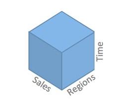 Multidimensional cube logo